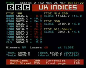 Popular teletext service Ceefax switched off after almost four decades
