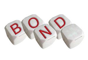 Understanding fixed rate bonds