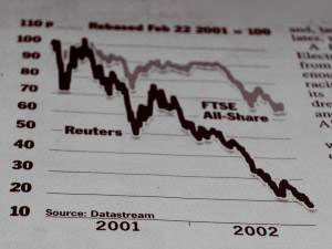 Factors that affect Share Prices