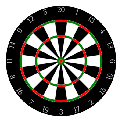 Why Darts Is Becoming The Sport Of Choice For Many