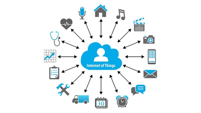 How Internet of Things will Impact the World?