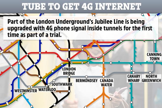 Bringing 4G to London Underground