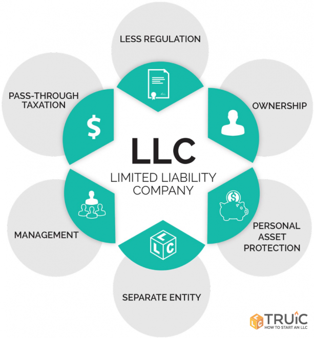 Name your LLC: Tips and ideas