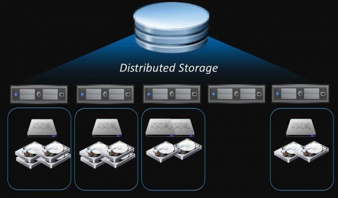 Advantages of Distributed Storage