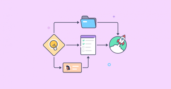 The Ultimate Guide To Workflow Management